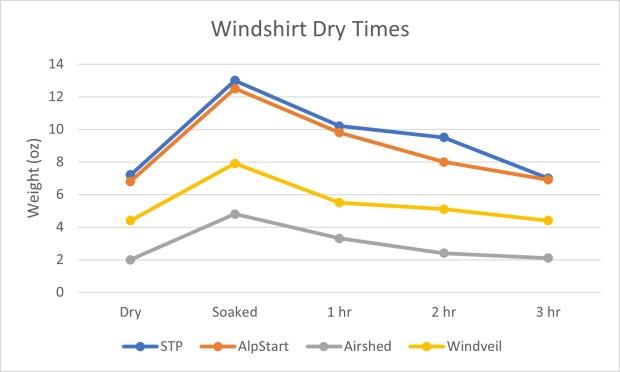 windshirt